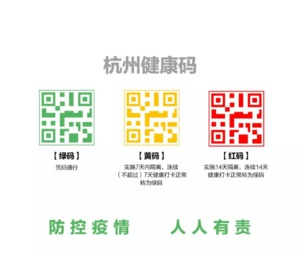 TechNode Health rating system deployed in over 100 cities across China. Source: Alipay, TechNode