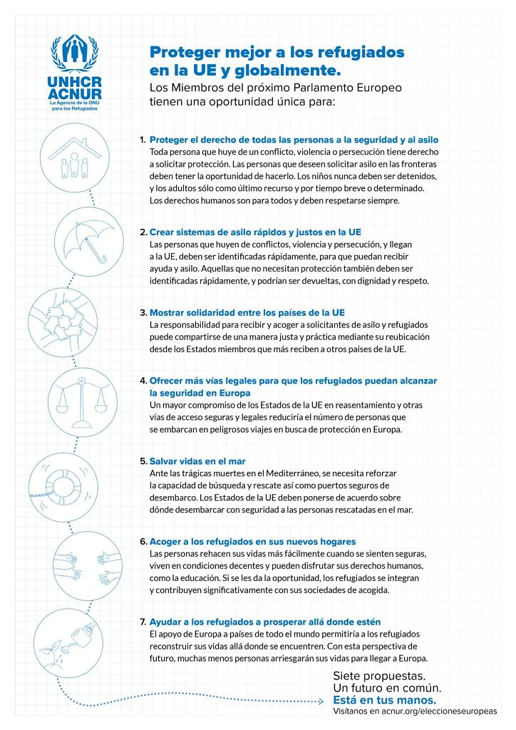 Fuente: ACNUR. Las siete propuestas para optimizar la protección de los refugiados dentro y fuera de la UE con motivo de la próximas elecciones al Parlamento Europeo, mayo de 2019