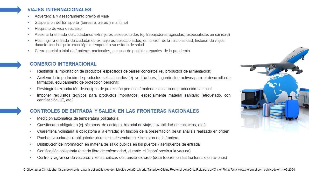 Tabla sinóptica de posibles medidas para controlar brotes de enfermedades en Turismo / Comercio internacional. Elaboración propia